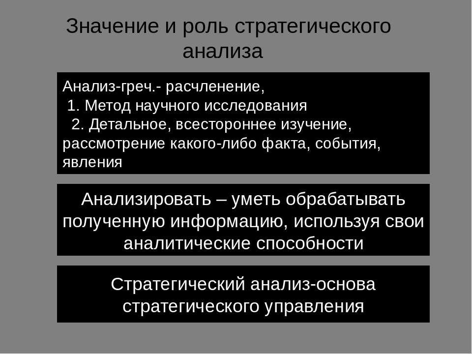 Значение и роль стратегического анализа Анализ-греч.- расчленение, 1. Метод н...