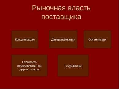 Рыночная власть поставщика Концентрация Диверсификация Организация Стоимость ...