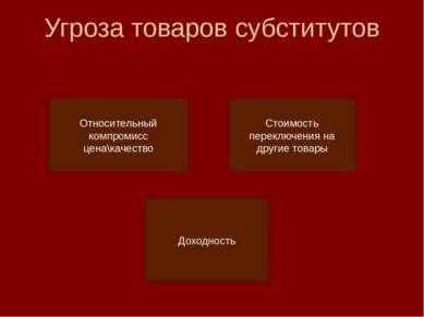 Угроза товаров субститутов Относительный компромисс цена\качество Стоимость п...