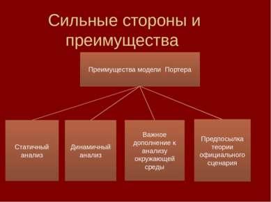 Сильные стороны и преимущества Преимущества модели Портера Статичный анализ Д...