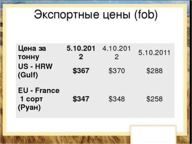 Экспортные цены (fob) Цена за тонну 5.10.2012 4.10.2012 5.10.2011 US - HRW (G...
