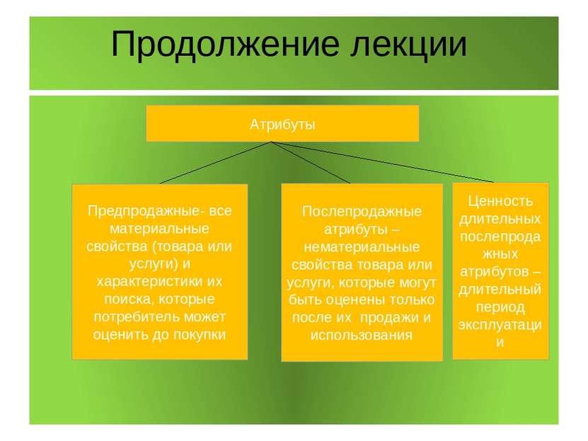 Продолжение лекции Атрибуты Предпродажные- все материальные свойства (товара ...