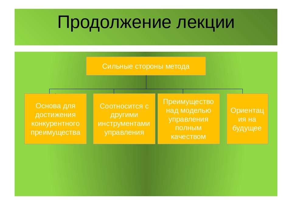 Продолжение лекции Сильные стороны метода Основа для достижения конкурентного...