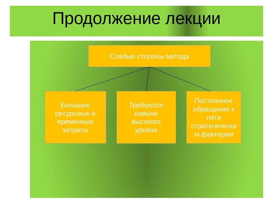 Продолжение лекции Слабые стороны метода Большие ресурсные и временные затрат...