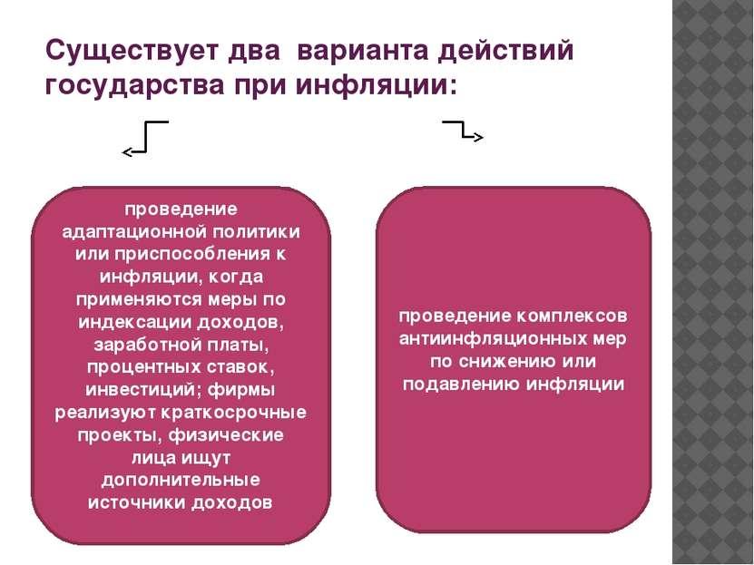 Существует два варианта действий государства при инфляции: проведение адаптац...