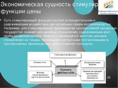 Экономическая сущность стимулирующей функции цены Суть стимулирующей функции ...