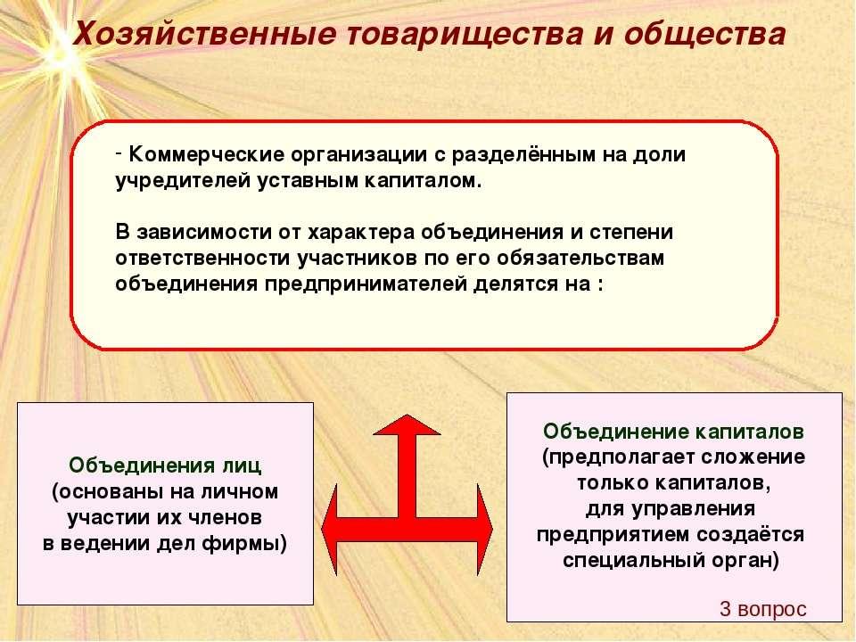 Хозяйственные товарищества и общества Объединения лиц (основаны на личном уча...
