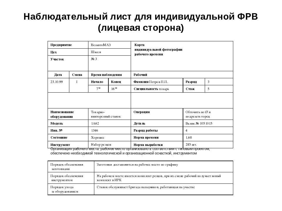 Наблюдательный лист для индивидуальной ФРВ (лицевая сторона) Организация рабо...
