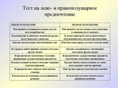 Тест на лево- и правополушарное предпочтение ЛЕВОЕ ПОЛУШАРИЕ ПРАВОЕ ПОЛУШАРИЕ...