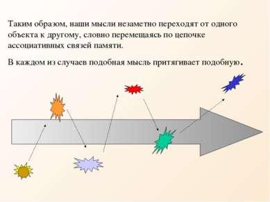 Таким образом, наши мысли незаметно переходят от одного объекта к другому, сл...
