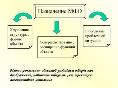 Назначение МФО Улучшение структуры, формы объекта Разрешение проблемной ситуа...