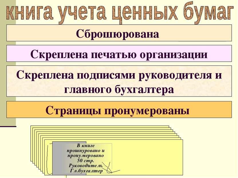 Сброшюрована Скреплена печатью организации Скреплена подписями руководителя и...