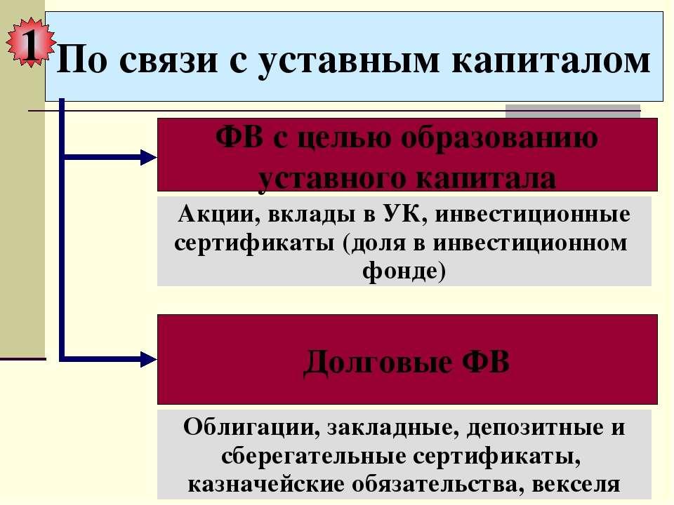 По связи с уставным капиталом 1 ФВ с целью образованию уставного капитала Дол...