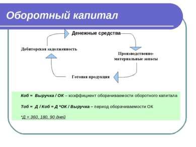 Оборотный капитал Коб = Выручка / ОК – коэффициент оборачиваемости оборотного...