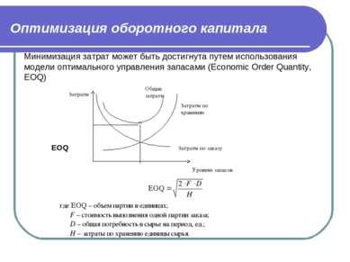 Оптимизация оборотного капитала EOQ Затраты Затраты по заказу Затраты по хран...