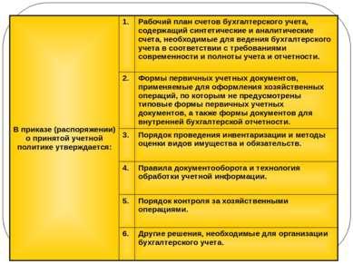 В приказе (распоряжении) о принятой учетной политике утверждается: 1. Рабочий...