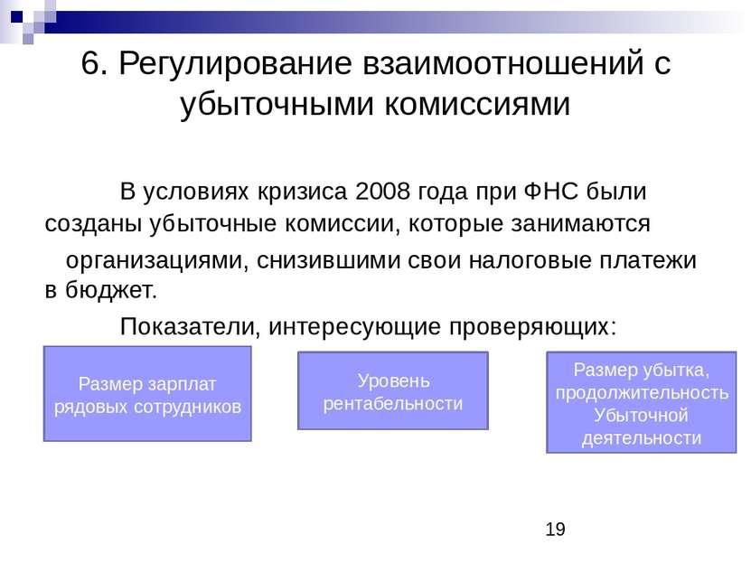 6. Регулирование взаимоотношений с убыточными комиссиями В условиях кризиса 2...