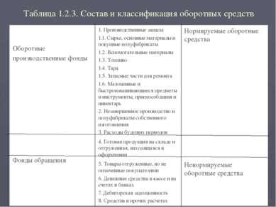 Смета затрат предприятия на производство (без внутризаводского оборота) тыс. ...