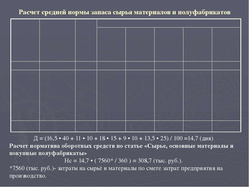 Расчет средней нормы запаса и норматива оборотных средств на тару Прямой мето...