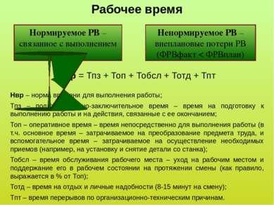 Прямая сдельная (Зраб): Оплата за количество изготовленной продукции/услуг/ра...