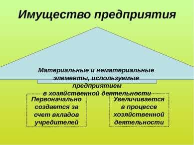 Имущество предприятия Материальные и нематериальные элементы, используемые пр...
