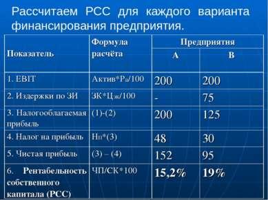 Рассчитаем РСС для каждого варианта финансирования предприятия. Показатель Фо...