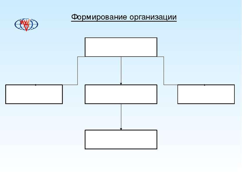 Капитал предприятия Собственник (владелец предприятия) Внутренняя ситуация Вн...