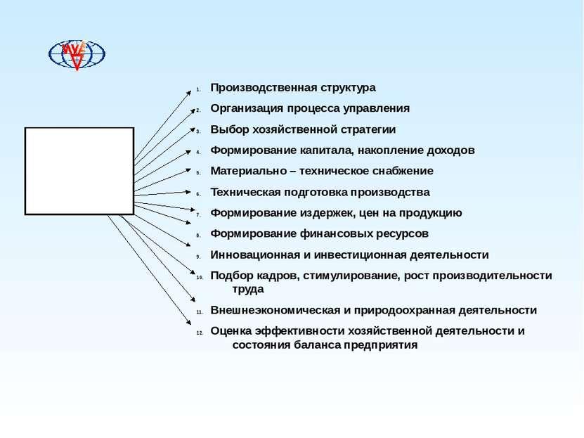 Производственная структура Организация процесса управления Выбор хозяйственно...