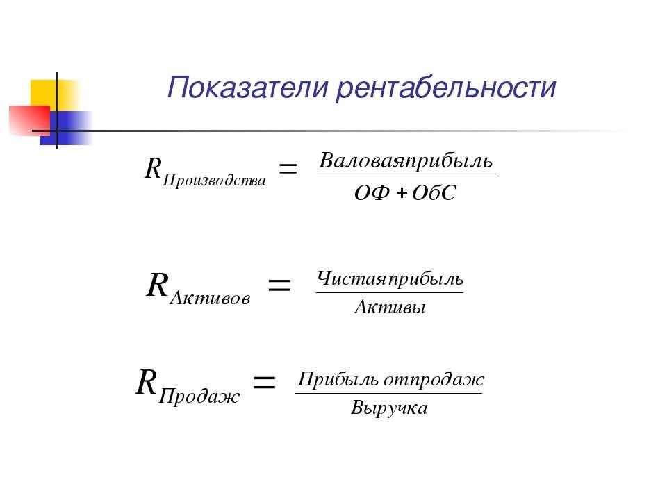 Показатели рентабельности