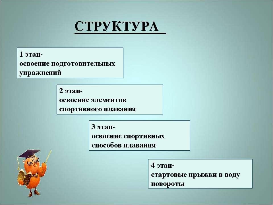 СТРУКТУРА 1 этап- освоение подготовительных упражнений 2 этап- освоение элеме...