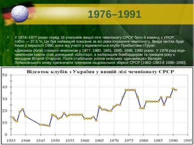 1976–1991 У 1974–1977 роках серед 16 учасників вищої ліги чемпіонату СРСР бул...