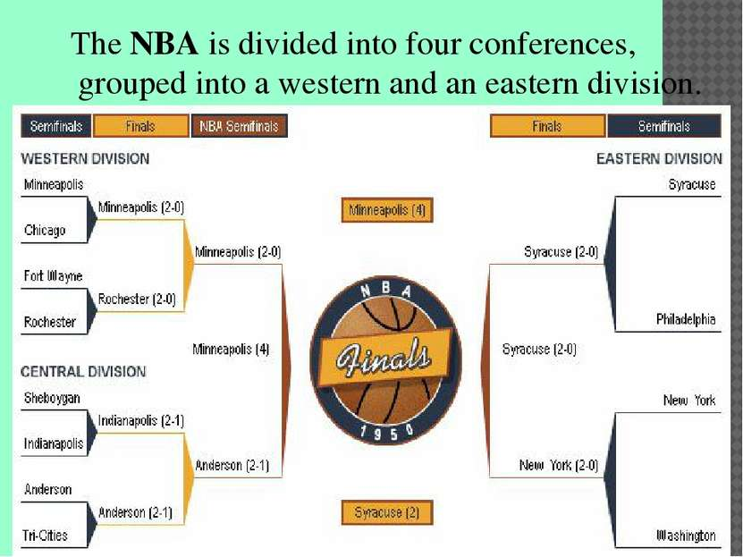The NBA is divided into four conferences, grouped into a western and an easte...