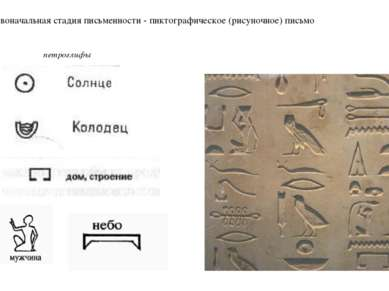 Первоначальная стадия письменности - пиктографическое (рисуночное) письмо пет...