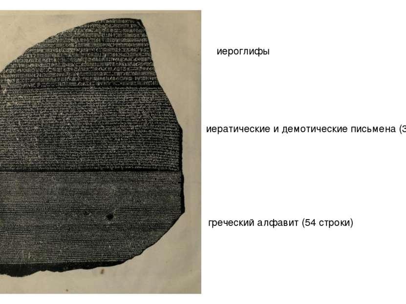 греческий алфавит (54 строки) иероглифы иератические и демотические письмена ...