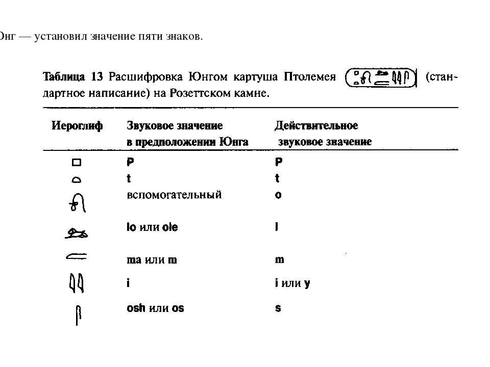 Томас Юнг — установил значение пяти знаков.