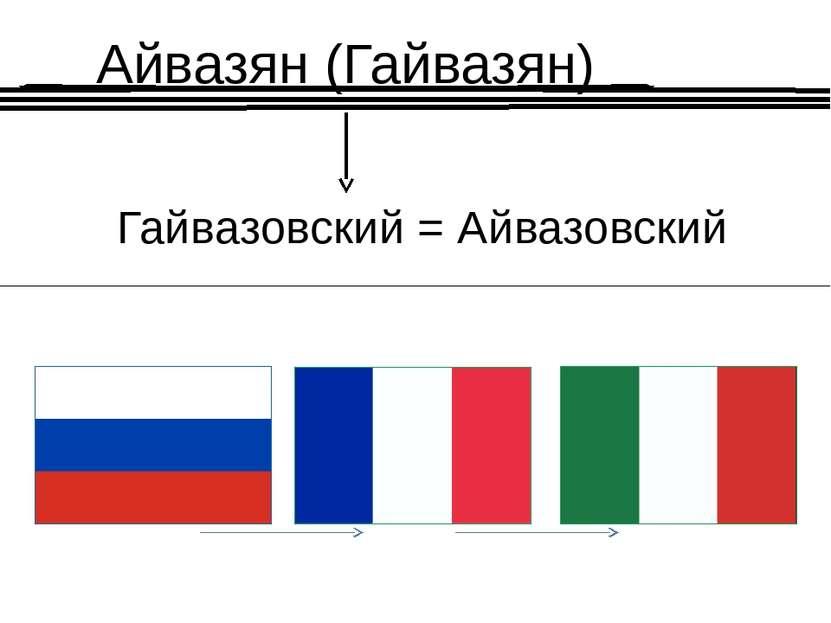Айвазян (Гайвазян) Гайвазовский = Айвазовский