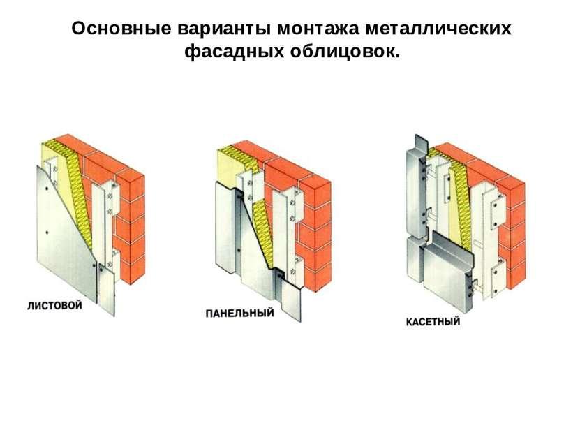 Основные варианты монтажа металлических фасадных облицовок.