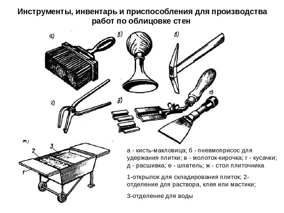 Инструменты, инвентарь и приспособления для производства работ по облицовке с...