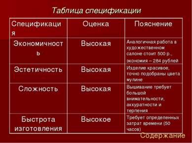 Таблица спецификации Содержание Спецификация Оценка Пояснение Экономичность В...