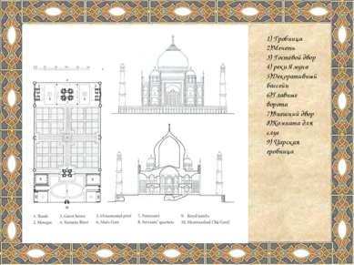 1) Гробница 2)Мечеть 3) Гостевой двор 4) реки Ямуна 5)Декоративный бассейн 6)...