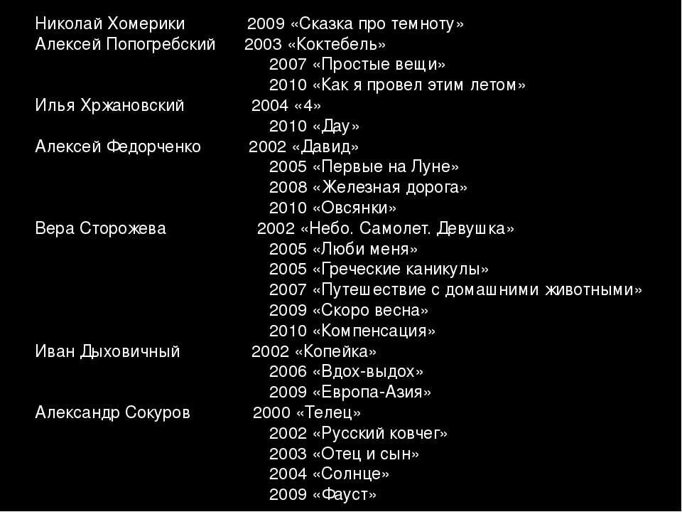 Николай Хомерики 2009 «Сказка про темноту» Алексей Попогребский 2003 «Коктебе...