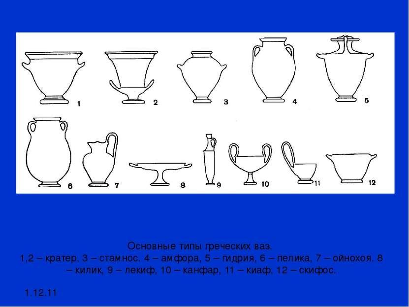 1.12.11 Основные типы греческих ваз. 1,2 – кратер, 3 – стамнос. 4 – амфора, 5...