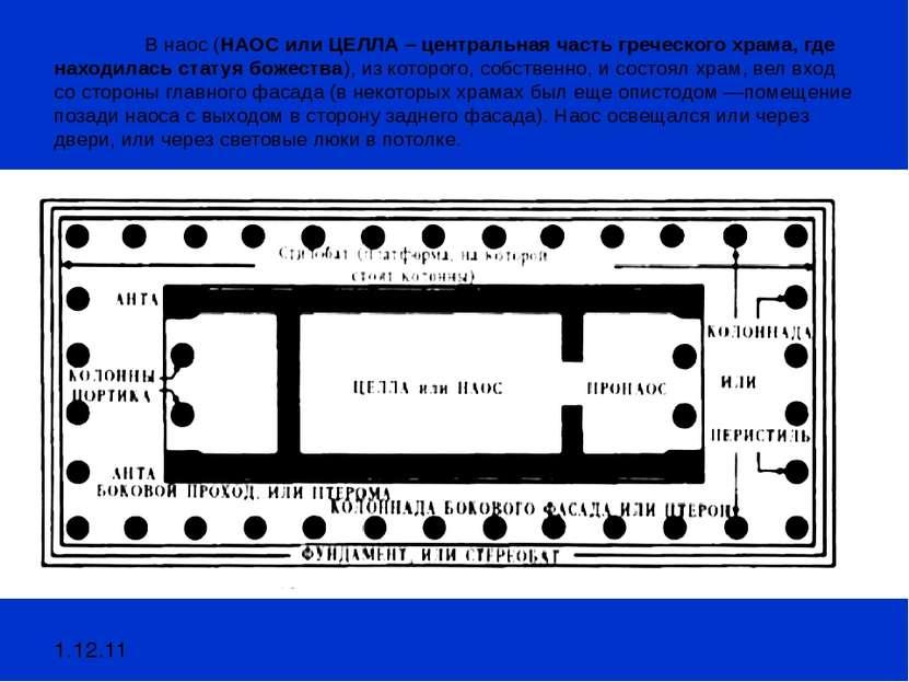 1.12.11 В наос (НАОС или ЦЕЛЛА – центральная часть греческого храма, где нахо...