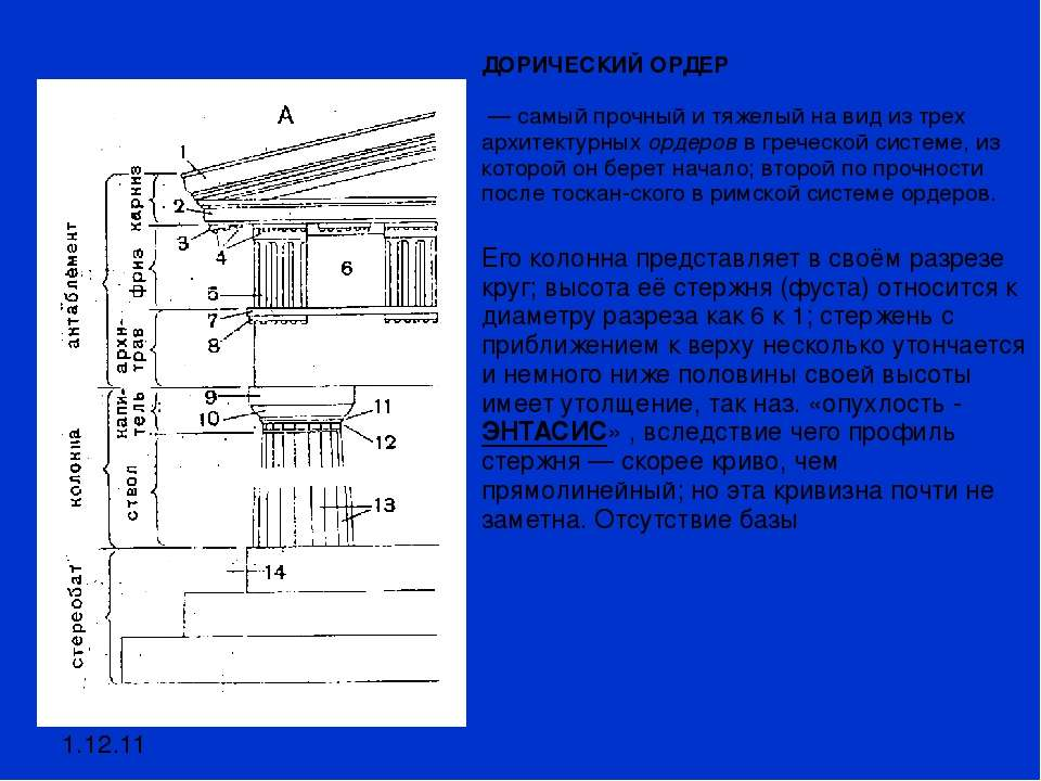1.12.11 ДОРИЧЕСКИЙ ОРДЕР — самый прочный и тяжелый на вид из трех архитектур...