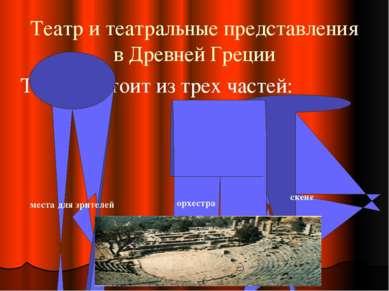 Театр и театральные представления в Древней Греции Театр состоит из трех част...