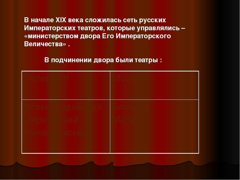 В начале XIX века сложилась сеть русских Императорских театров, которые управ...