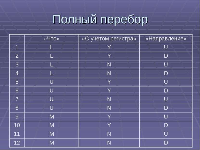 Полный перебор «Что» «С учетом регистра» «Направление» 1 L Y U 2 L Y D 3 L N ...