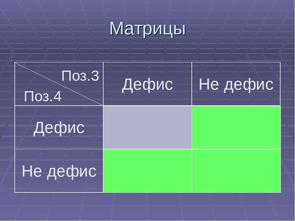 Матрицы Поз.3 Поз.4 Дефис Не дефис Дефис Не дефис
