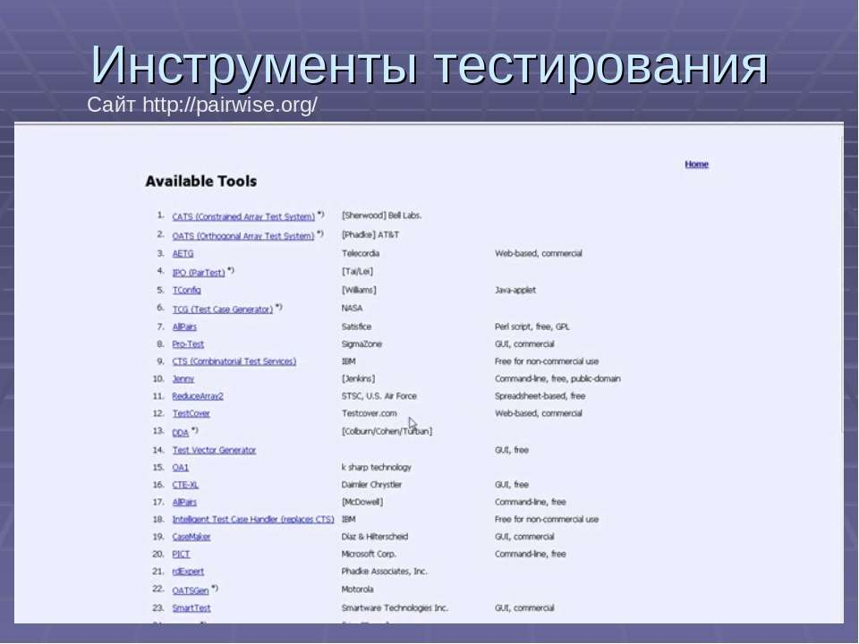 Инструменты тестирования Сайт http://pairwise.org/