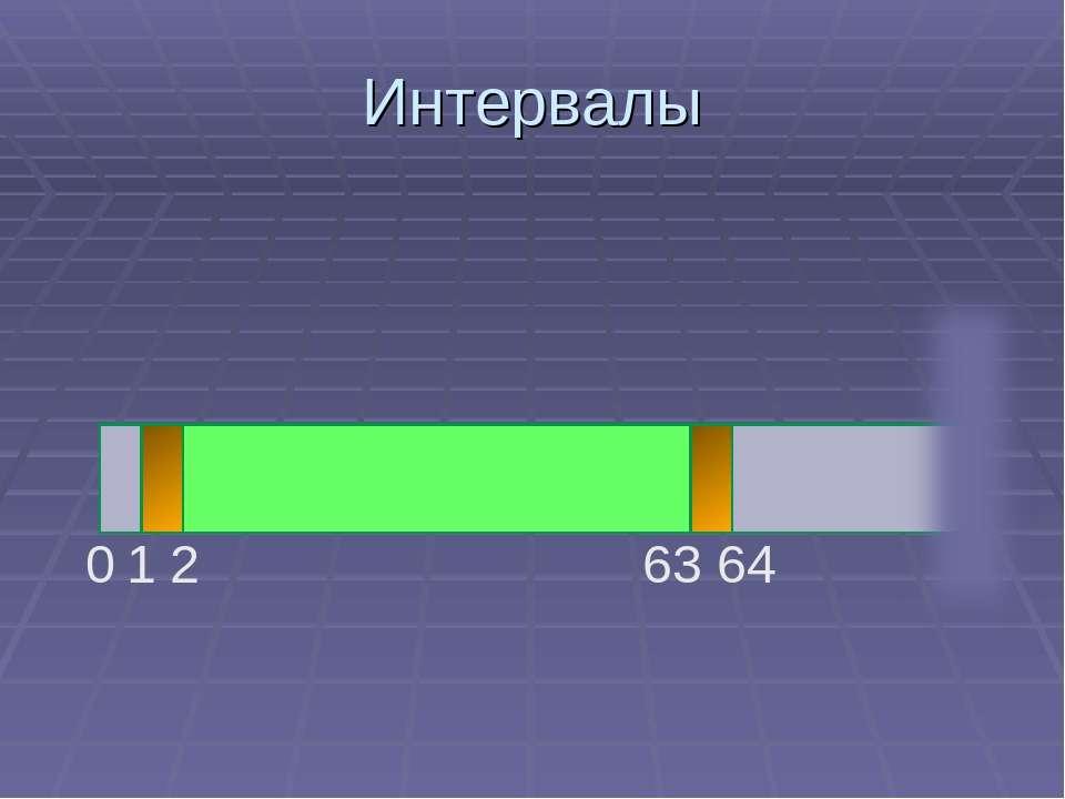 Интервалы 0 1 2 63 64